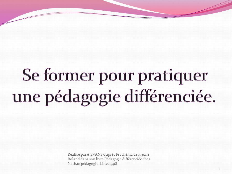 Réalisé par A.EVANS d'après le schéma de Fresne Roland dans son livre Pédagogie différenciée chez Nathan pédagogie, Lille, 1998 1