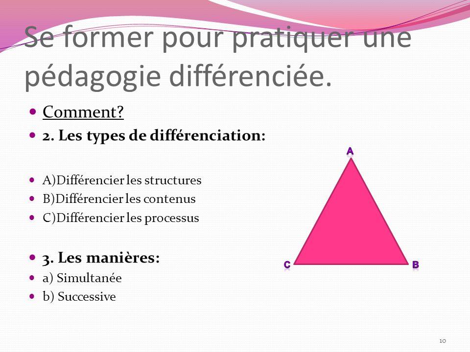 Se former pour pratiquer une pédagogie différenciée. Comment? 2. Les types de différenciation: A)Différencier les structures B)Différencier les conten