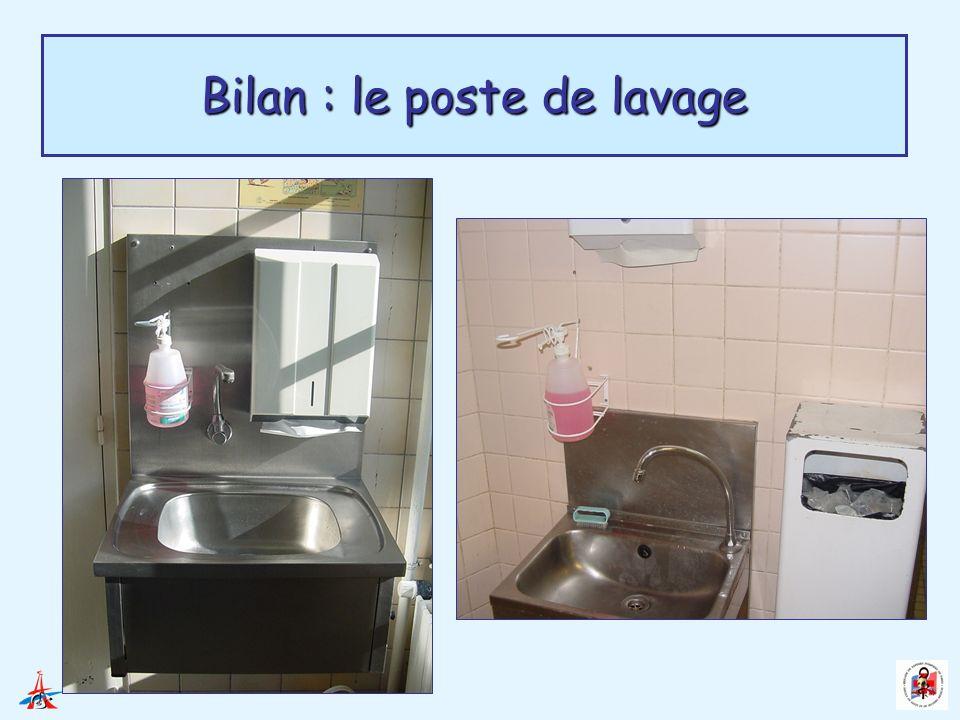 Bilan : le poste de lavage