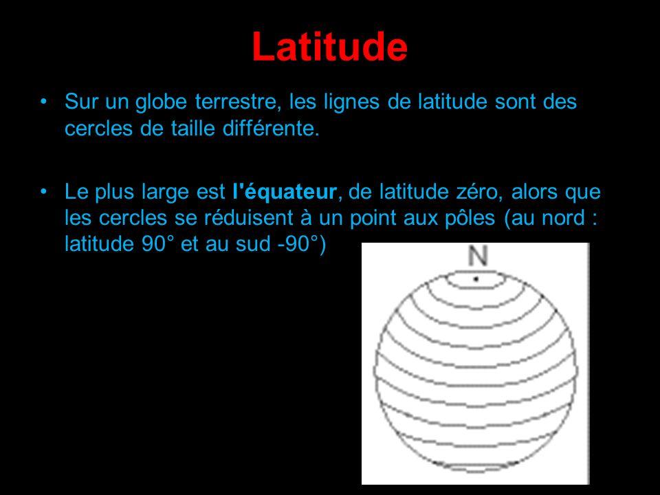 Latitude Sur un globe terrestre, les lignes de latitude sont des cercles de taille différente. Le plus large est l'équateur, de latitude zéro, alors q