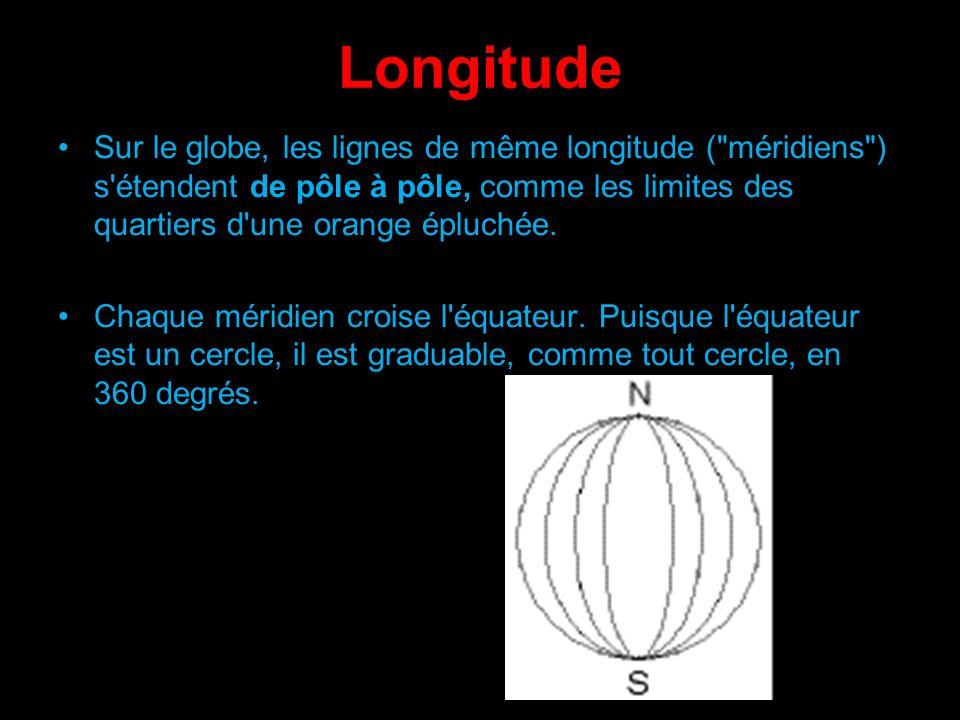 Longitude Sur le globe, les lignes de même longitude (