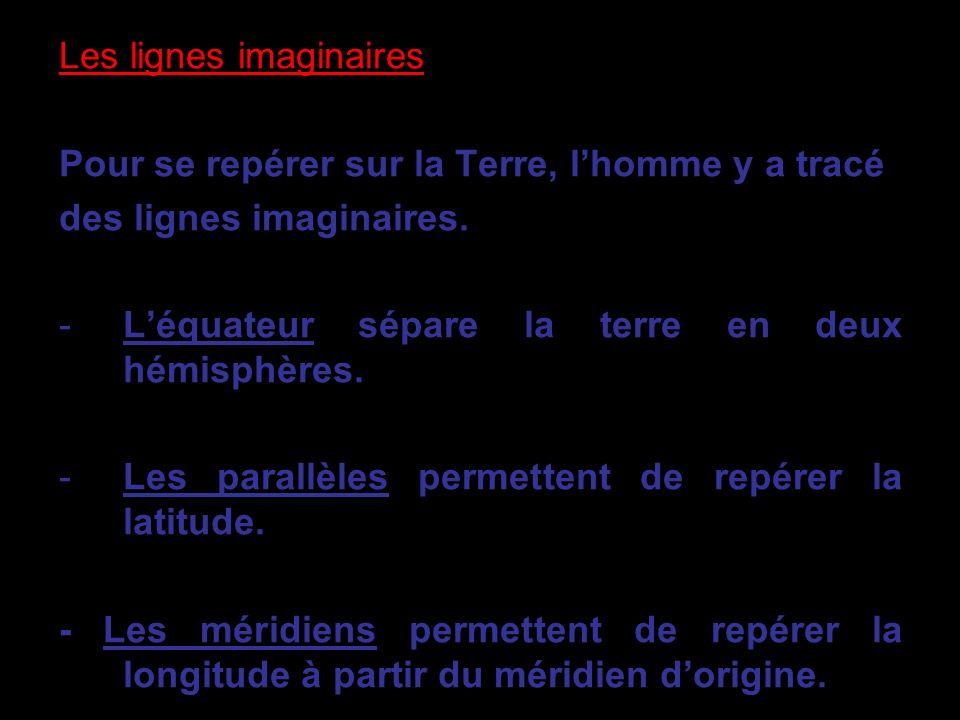 Les lignes imaginaires Pour se repérer sur la Terre, lhomme y a tracé des lignes imaginaires. -Léquateur sépare la terre en deux hémisphères. -Les par
