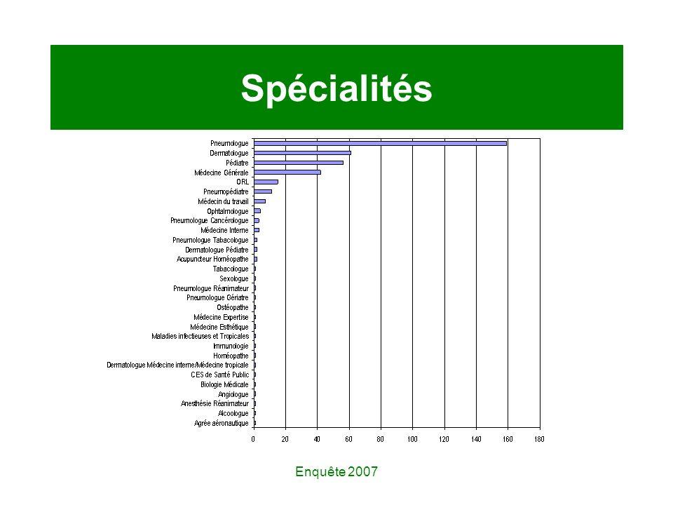 Enquête 2007 Spécialités