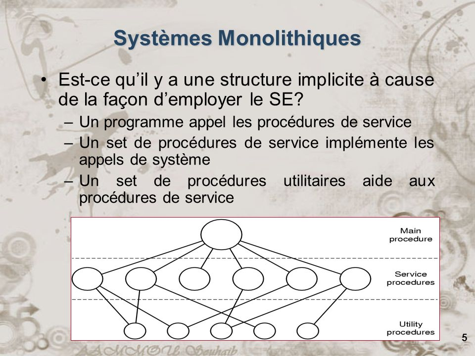 6 Chaque couche dans le système donne des services à la couche plus haute et demande des services à la couche plus basse Exemple: Le système dexploitation THE Systèmes en couches