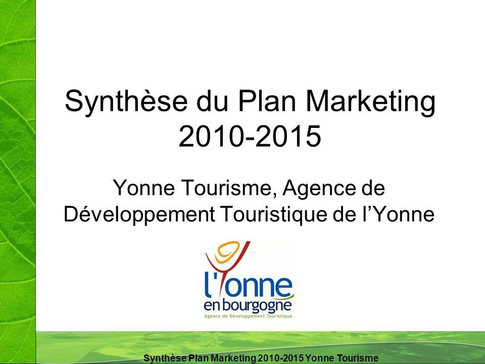 Synthèse Plan Marketing 2010-2015 Yonne Tourisme Synthèse du Plan Marketing 2010-2015 Yonne Tourisme, Agence de Développement Touristique de lYonne