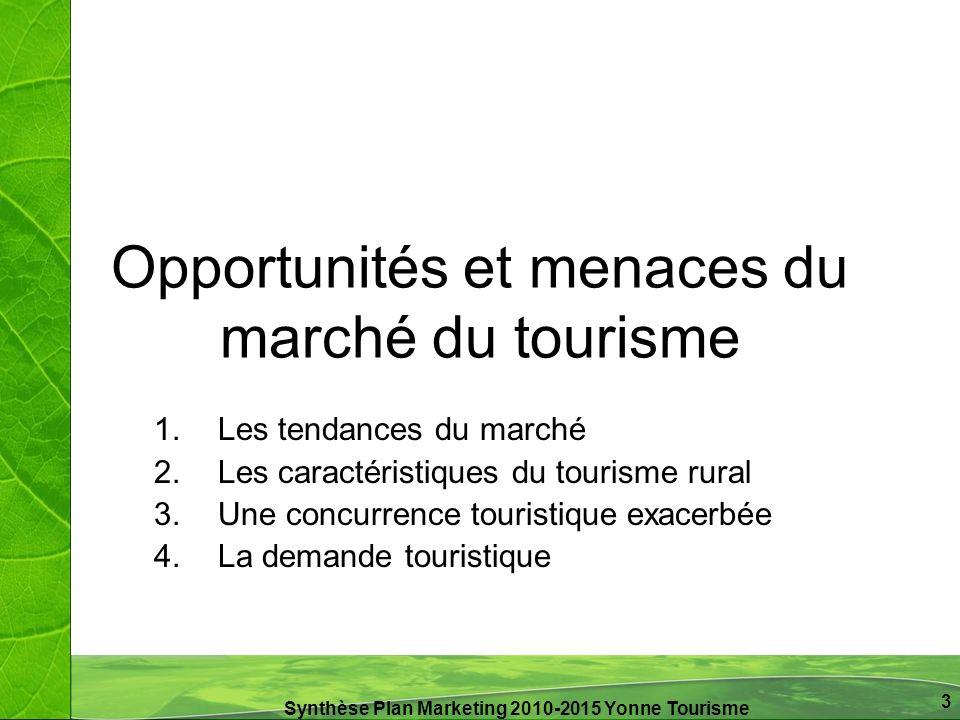 Synthèse Plan Marketing 2010-2015 Yonne Tourisme 3 Opportunités et menaces du marché du tourisme 1.Les tendances du marché 2.Les caractéristiques du t