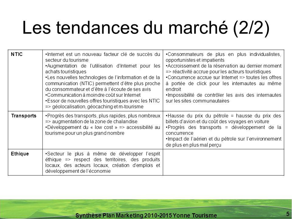 Synthèse Plan Marketing 2010-2015 Yonne Tourisme 5 Les tendances du marché (2/2) NTICInternet est un nouveau facteur clé de succès du secteur du touri