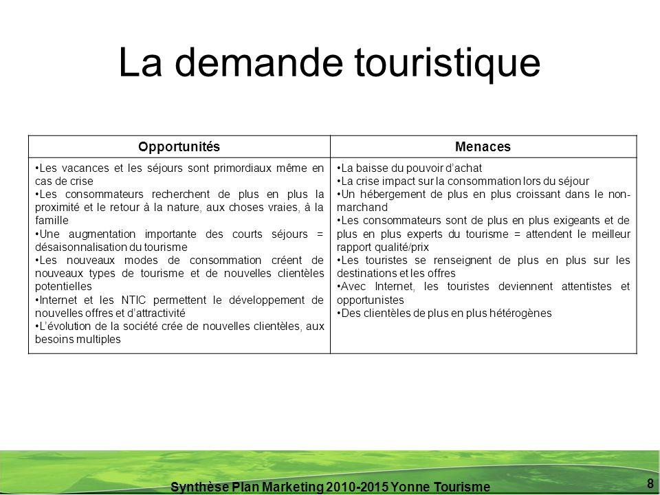 Synthèse Plan Marketing 2010-2015 Yonne Tourisme 8 La demande touristique OpportunitésMenaces Les vacances et les séjours sont primordiaux même en cas