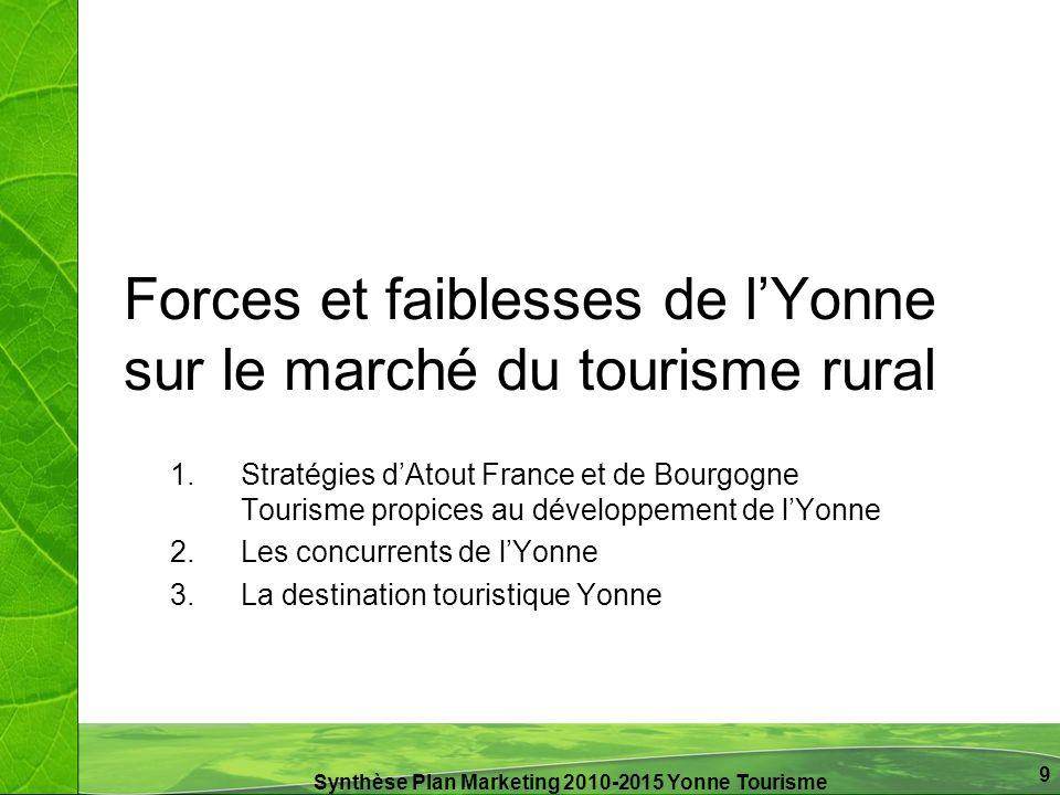 Synthèse Plan Marketing 2010-2015 Yonne Tourisme 9 Forces et faiblesses de lYonne sur le marché du tourisme rural 1.Stratégies dAtout France et de Bou