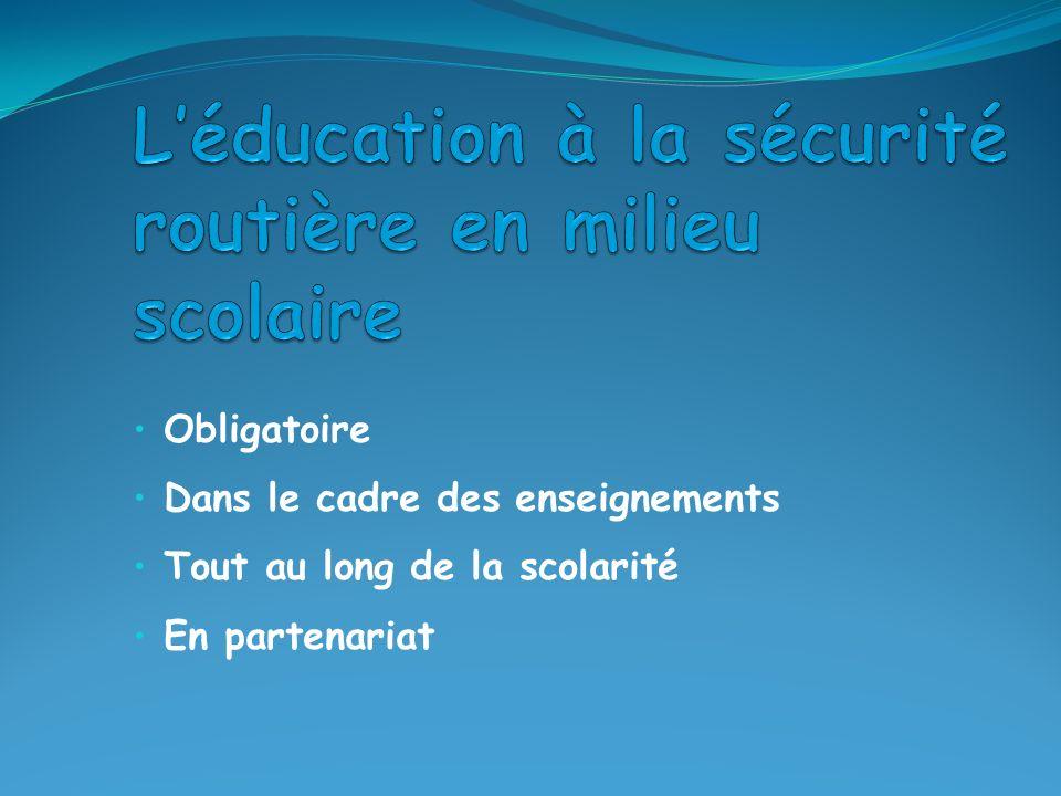 Obligatoire Dans le cadre des enseignements Tout au long de la scolarité En partenariat