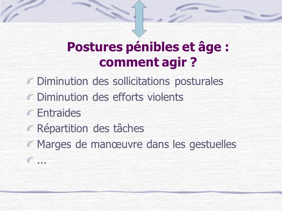 Pénibilités physiques du travail Port ou déplacement de charges lourds pendant au moins la moitié du temps de travail, par sexe et âge Source : Molini