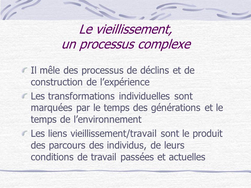 Vieillissement et travail: quelques solutions Dr Annie Touranchet Mirtmo Pays de la Loire
