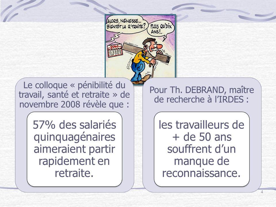 Conditions de travail et vieillissement Lâge en France : 1 er facteur de discrimination dans lemploi Or sil existe une interaction entre le vieillisse