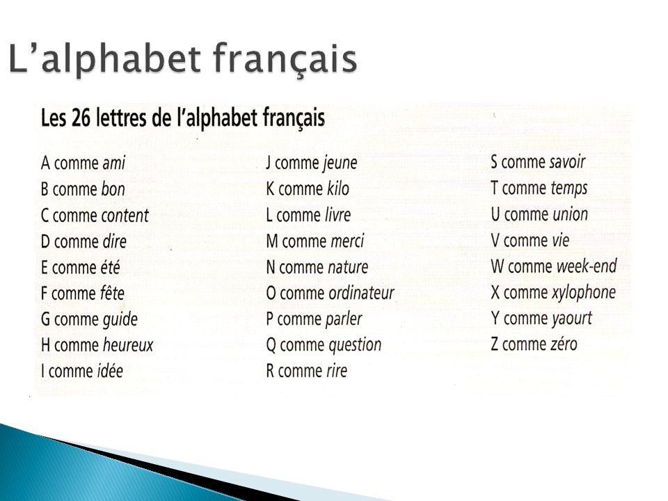 Les sons français