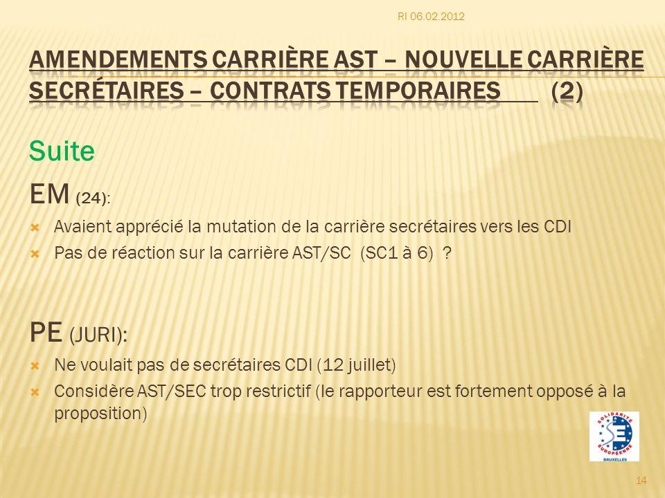 Suite EM (24): Avaient apprécié la mutation de la carrière secrétaires vers les CDI Pas de réaction sur la carrière AST/SC (SC1 à 6) ? PE (JURI): Ne v