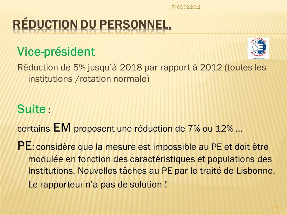 Vice-président Réduction de 5% jusquà 2018 par rapport à 2012 (toutes les institutions /rotation normale) Suite : certains EM proposent une réduction