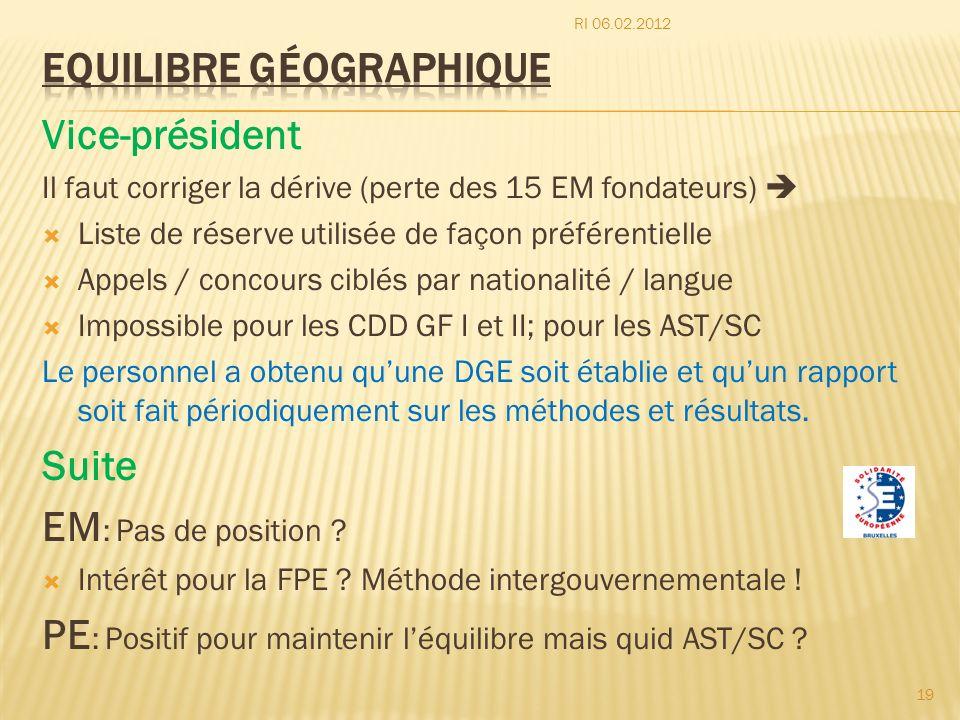 Vice-président Il faut corriger la dérive (perte des 15 EM fondateurs) Liste de réserve utilisée de façon préférentielle Appels / concours ciblés par