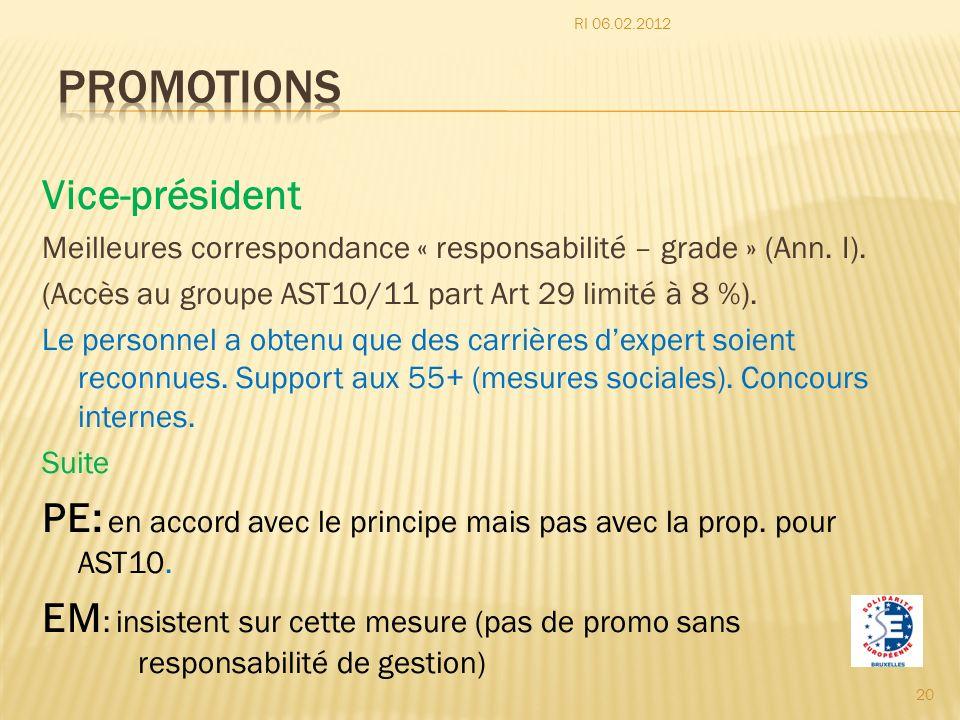 Vice-président Meilleures correspondance « responsabilité – grade » (Ann. I). (Accès au groupe AST10/11 part Art 29 limité à 8 %). Le personnel a obte