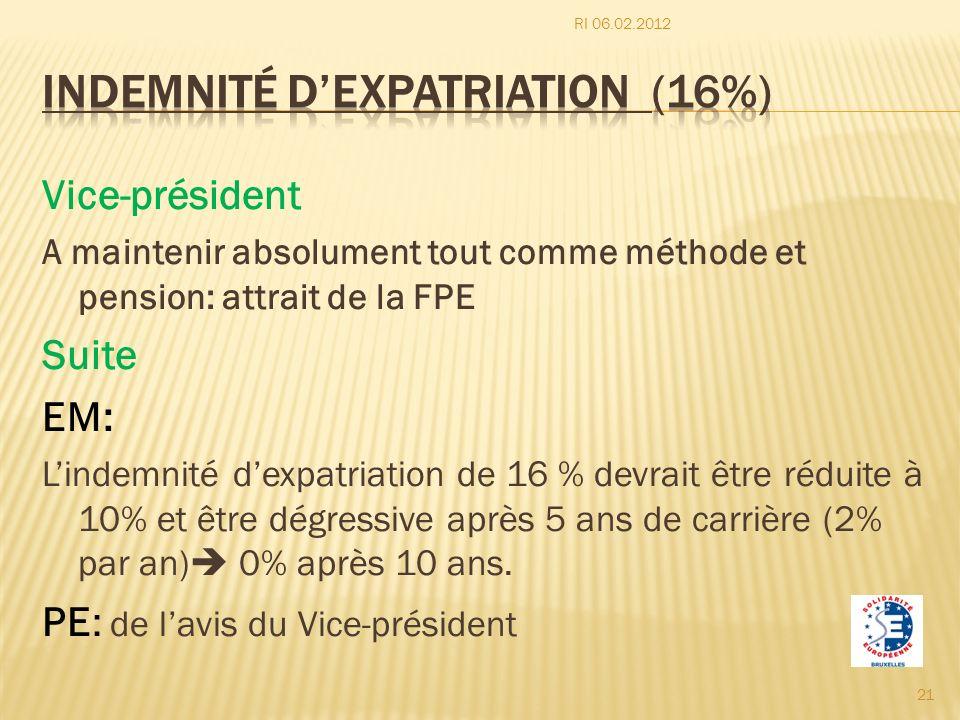 Vice-président A maintenir absolument tout comme méthode et pension: attrait de la FPE Suite EM: Lindemnité dexpatriation de 16 % devrait être réduite