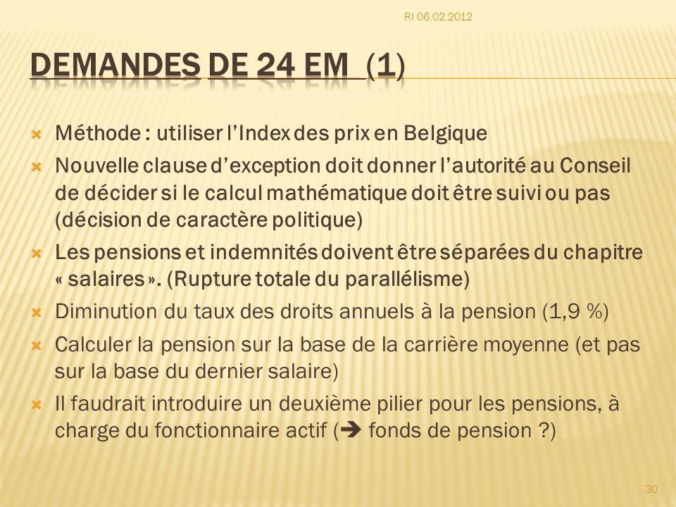 Méthode : utiliser lIndex des prix en Belgique Nouvelle clause dexception doit donner lautorité au Conseil de décider si le calcul mathématique doit ê