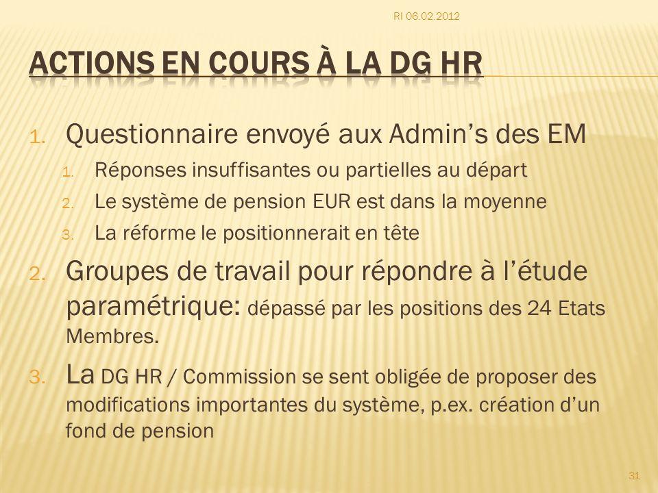 1. Questionnaire envoyé aux Admins des EM 1. Réponses insuffisantes ou partielles au départ 2. Le système de pension EUR est dans la moyenne 3. La réf