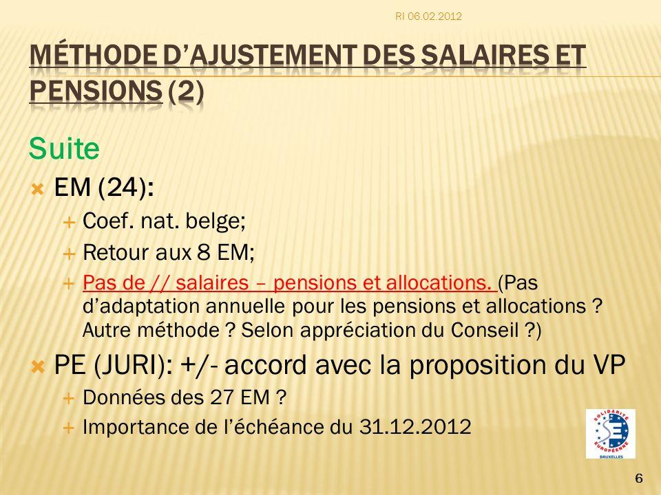 Suite EM (24): Coef. nat. belge; Retour aux 8 EM; Pas de // salaires – pensions et allocations. (Pas dadaptation annuelle pour les pensions et allocat