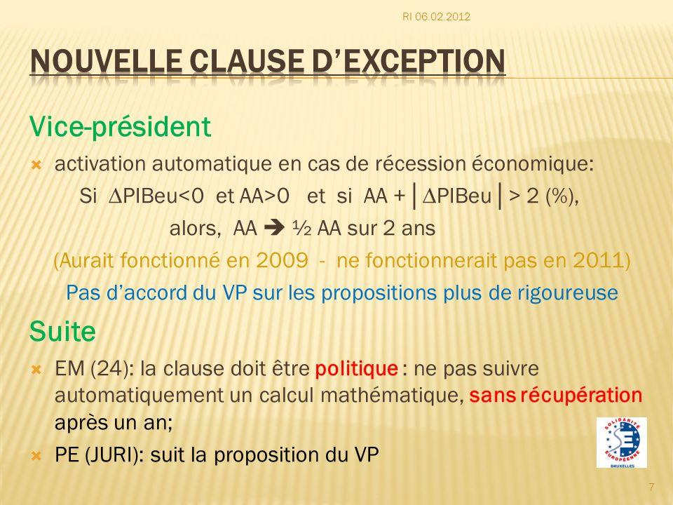 Vice-président activation automatique en cas de récession économique: Si PIBeu 0 et si AA +PIBeu> 2 (%), alors, AA ½ AA sur 2 ans (Aurait fonctionné e
