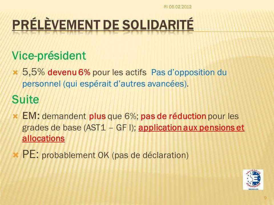 Vice-président Meilleures correspondance « responsabilité – grade » (Ann.