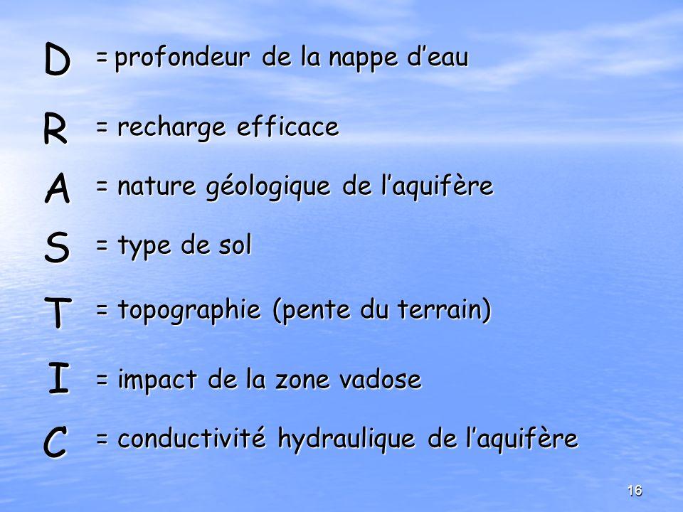 D R A S T I C = profondeur de la nappe deau = recharge efficace = nature géologique de laquifère = type de sol = topographie (pente du terrain) = impa