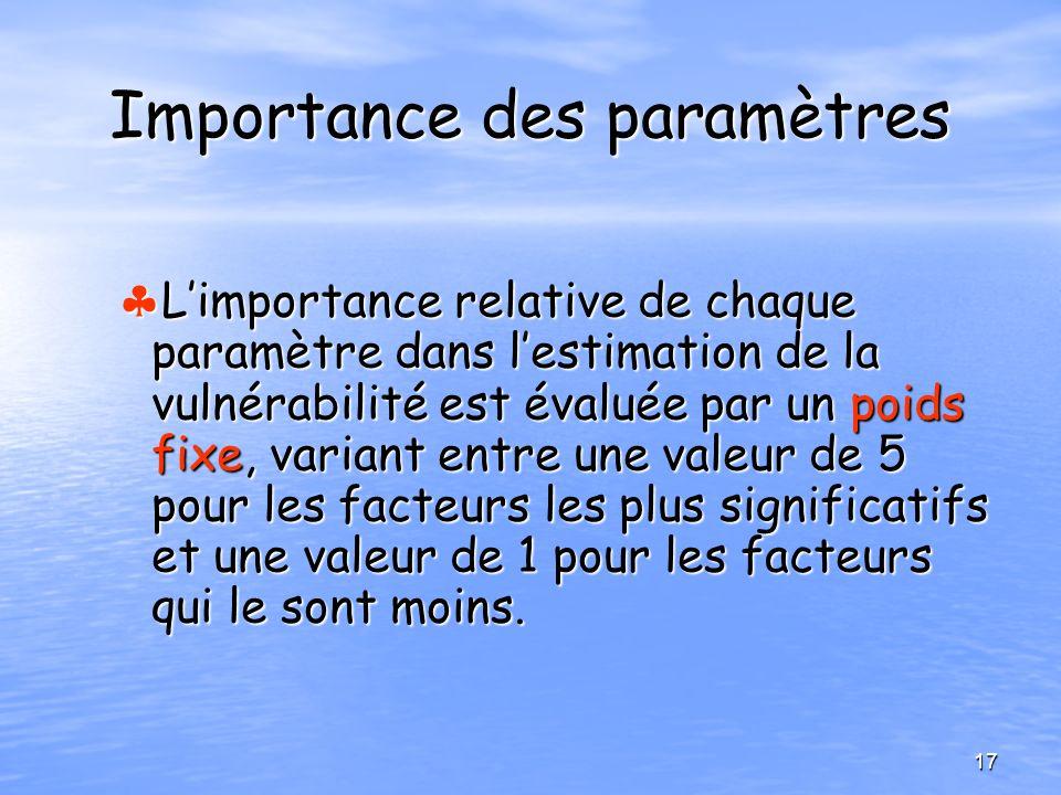 Importance des paramètres Limportance relative de chaque paramètre dans lestimation de la vulnérabilité est évaluée par un poids fixe, variant entre u
