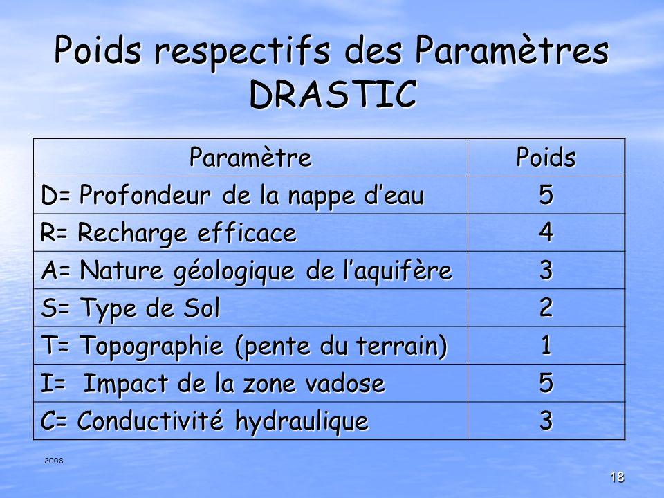Poids respectifs des Paramètres DRASTIC ParamètrePoids D= Profondeur de la nappe deau 5 R= Recharge efficace 4 A= Nature géologique de laquifère 3 S=
