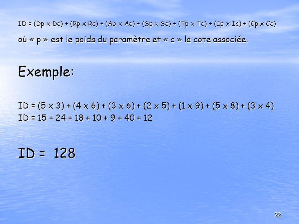 ID = (Dp x Dc) + (Rp x Rc) + (Ap x Ac) + (Sp x Sc) + (Tp x Tc) + (Ip x Ic) + (Cp x Cc) où « p » est le poids du paramètre et « c » la cote associée. E