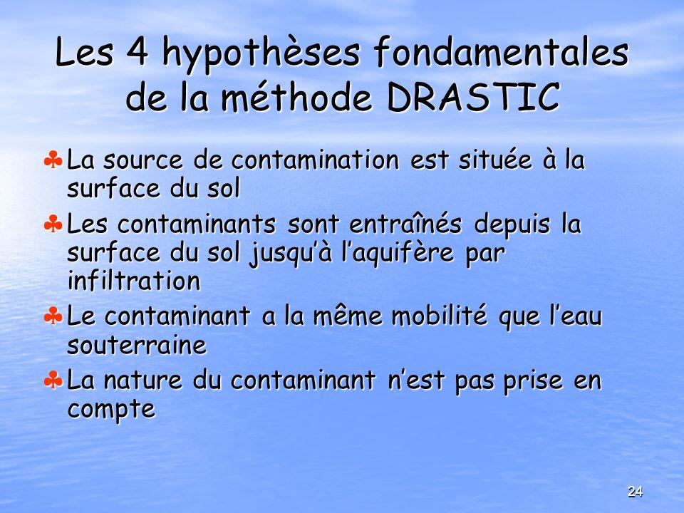 Les 4 hypothèses fondamentales de la méthode DRASTIC La source de contamination est située à la surface du sol La source de contamination est située à