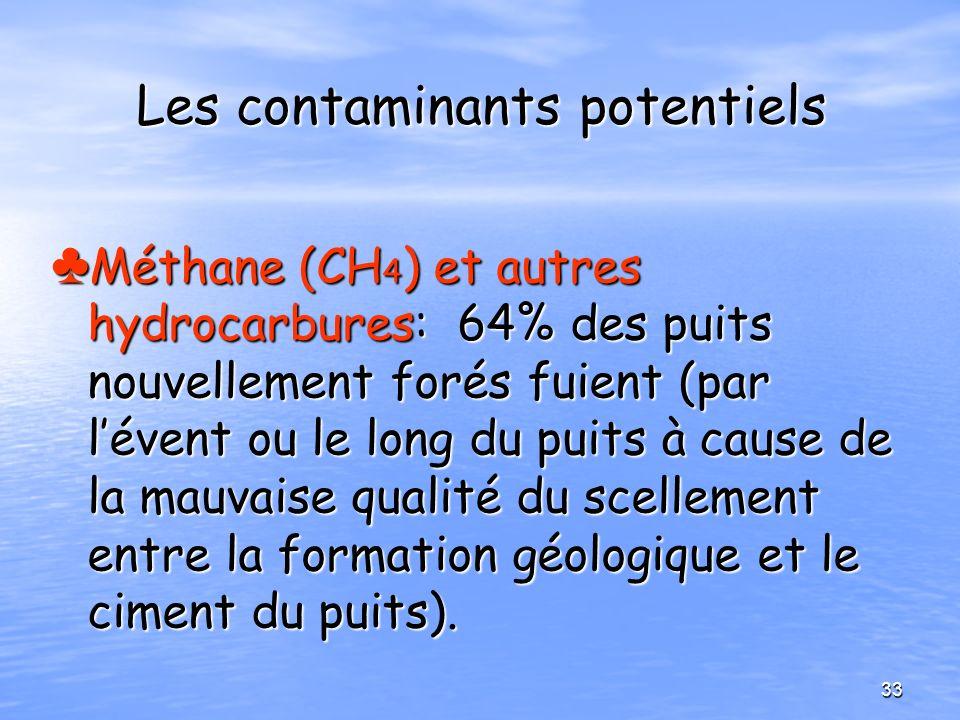Les contaminants potentiels Méthane (CH 4 ) et autres hydrocarbures: 64% des puits nouvellement forés fuient (par lévent ou le long du puits à cause d