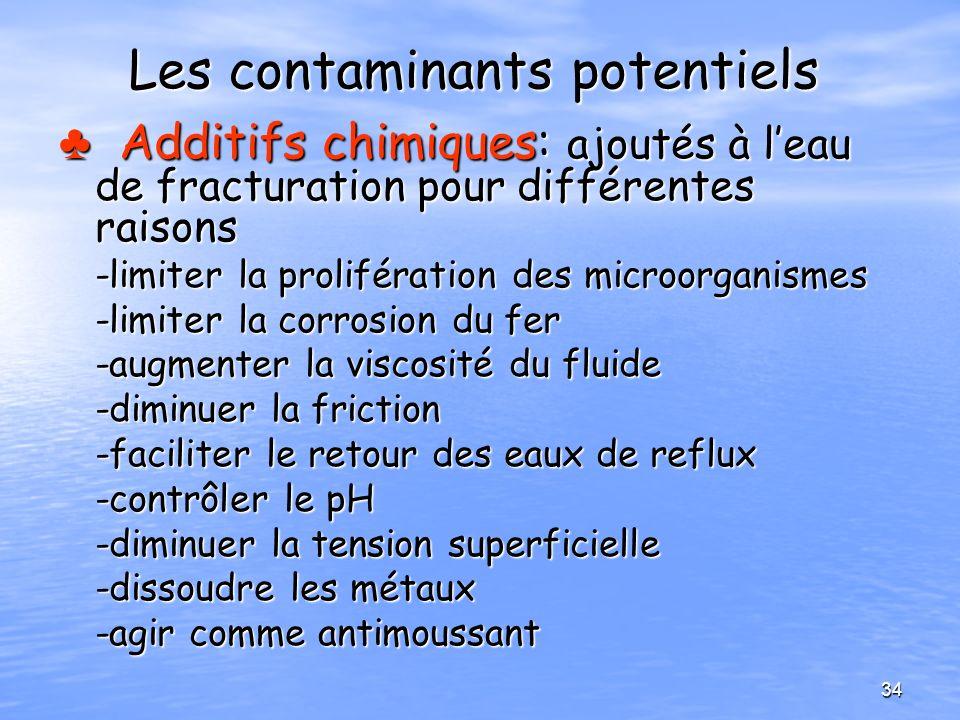 Les contaminants potentiels Additifs chimiques: ajoutés à leau de fracturation pour différentes raisons Additifs chimiques: ajoutés à leau de fractura