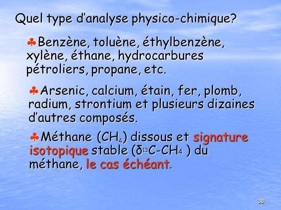 Quel type danalyse physico-chimique? Benzène, toluène, éthylbenzène, xylène, éthane, hydrocarbures pétroliers, propane, etc. Benzène, toluène, éthylbe