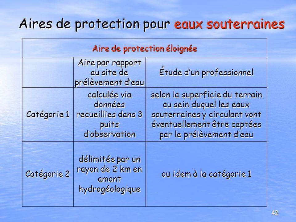 Aires de protection pour eaux souterraines Aire de protection éloignée Aire par rapport au site de prélèvement deau Étude dun professionnel Catégorie