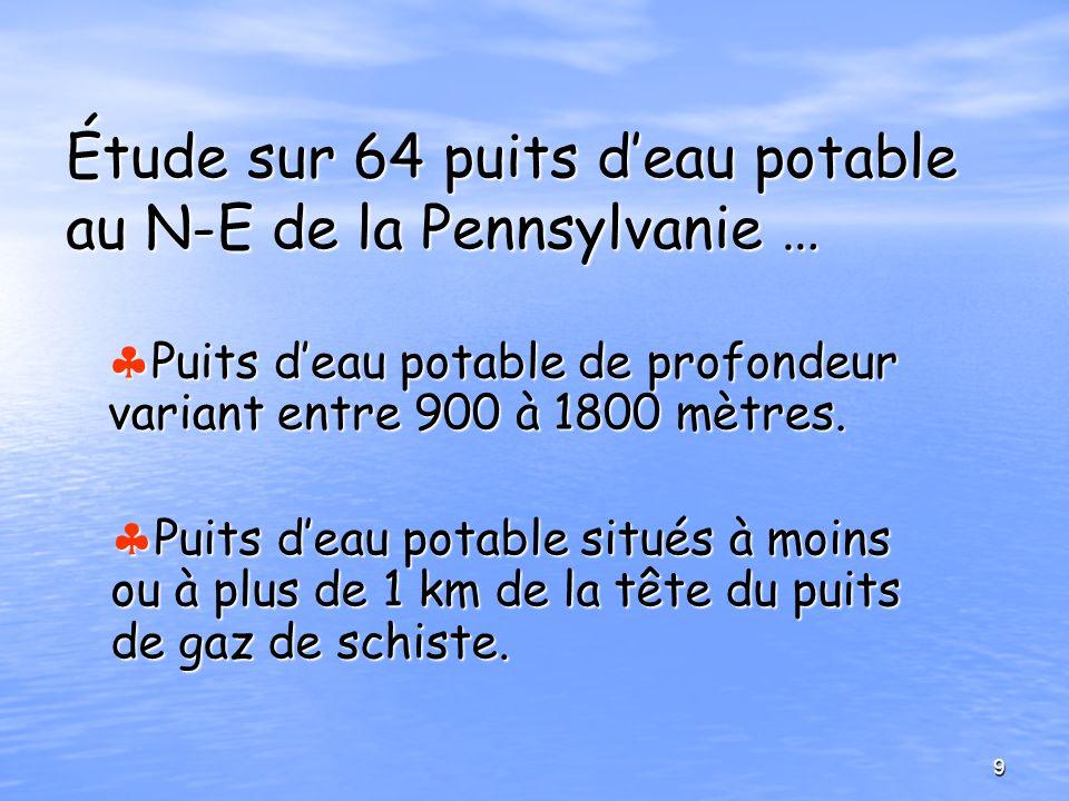 Étude sur 64 puits deau potable au N-E de la Pennsylvanie … Puits deau potable de profondeur variant entre 900 à 1800 mètres. Puits deau potable de pr