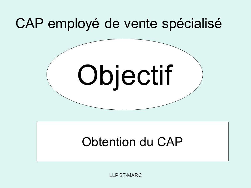LLP ST-MARC CAP employé de vente spécialisé Objectif Obtention du CAP