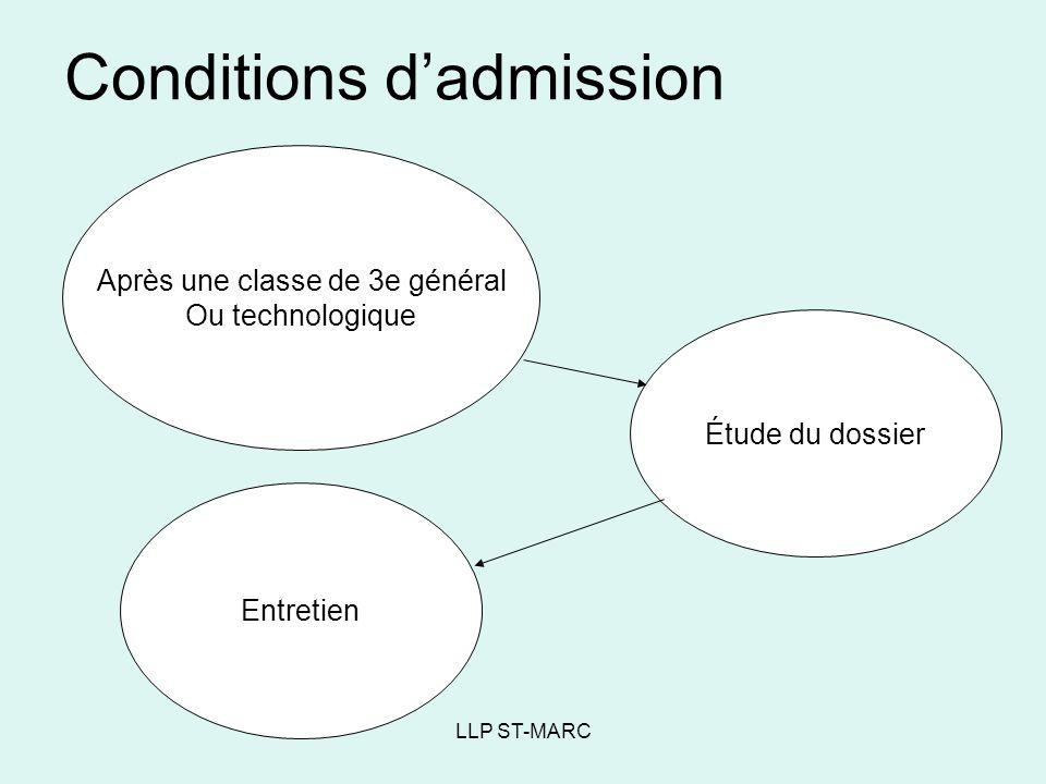 LLP ST-MARC Conditions dadmission Après une classe de 3e général Ou technologique Étude du dossier Entretien