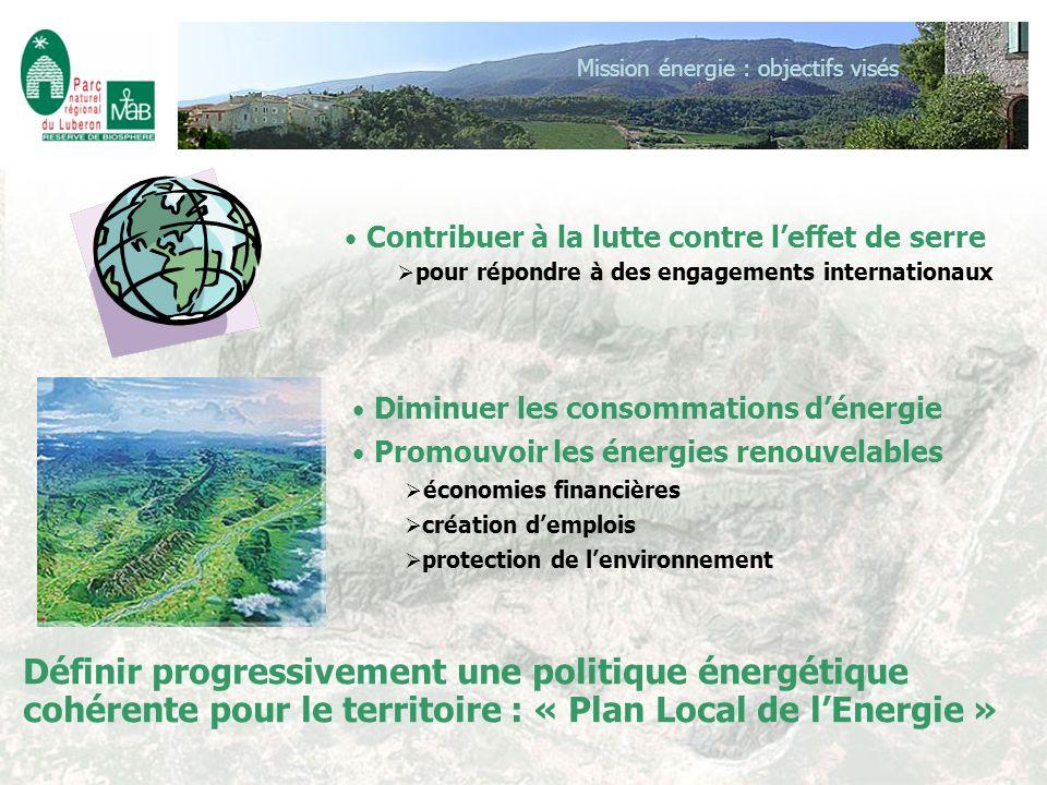 Mission énergie : objectifs visés Contribuer à la lutte contre leffet de serre pour répondre à des engagements internationaux Diminuer les consommatio