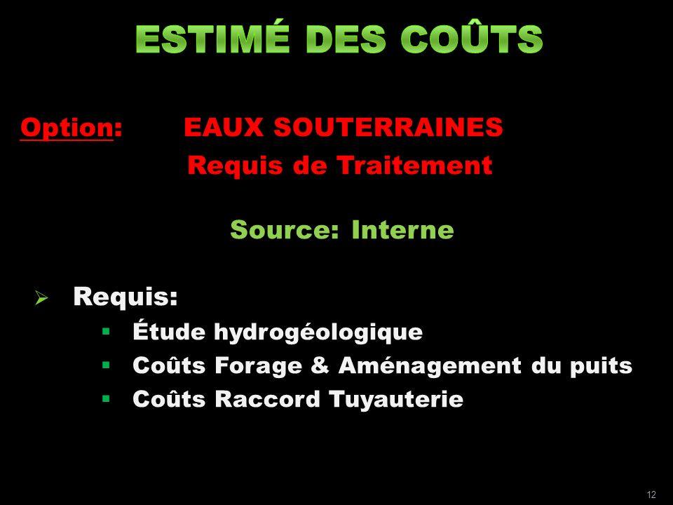 Option: EAUX SOUTERRAINES Requis de Traitement Source:Interne Requis: Étude hydrogéologique Coûts Forage & Aménagement du puits Coûts Raccord Tuyauterie 12