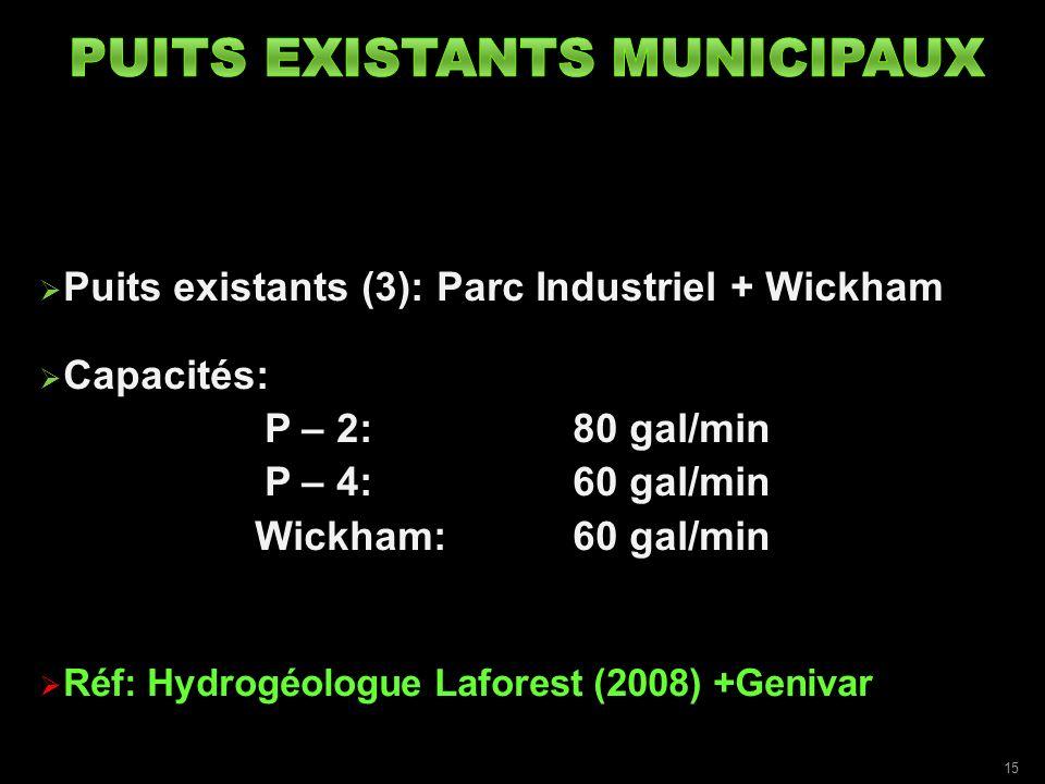 Puits existants (3): Parc Industriel + Wickham Capacités: P – 2: 80 gal/min P – 4: 60 gal/min Wickham:60 gal/min Réf: Hydrogéologue Laforest (2008) +Genivar 15