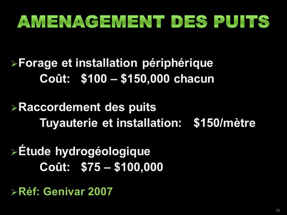 Forage et installation périphérique Coût: $100 – $150,000 chacun Raccordement des puits Tuyauterie et installation: $150/mètre Étude hydrogéologique Coût: $75 – $100,000 Réf: Genivar 2007 19