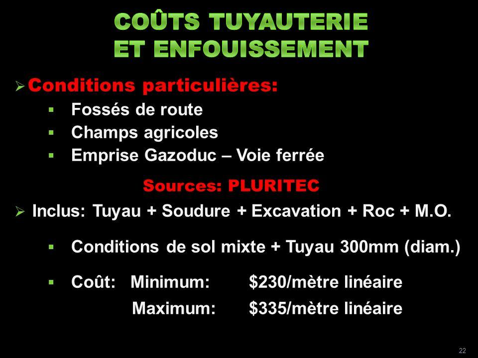 Conditions particulières: Fossés de route Champs agricoles Emprise Gazoduc – Voie ferrée Sources: PLURITEC Inclus: Tuyau + Soudure + Excavation + Roc + M.O.