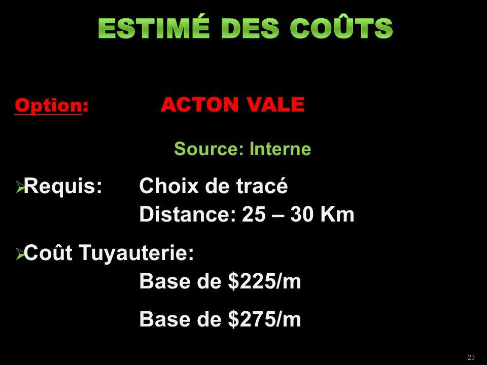 Option: ACTON VALE Source: Interne Requis:Choix de tracé Distance: 25 – 30 Km Coût Tuyauterie: Base de $225/m Base de $275/m 23