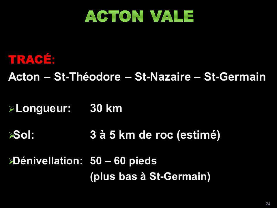 TRACÉ : Acton – St-Théodore – St-Nazaire – St-Germain Longueur:30 km Sol:3 à 5 km de roc (estimé) Dénivellation:50 – 60 pieds (plus bas à St-Germain) 24