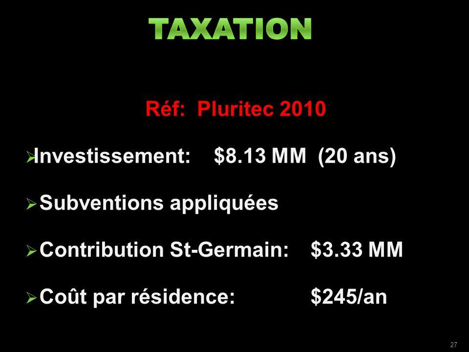Réf: Pluritec 2010 Investissement:$8.13 MM (20 ans) Subventions appliquées Contribution St-Germain:$3.33 MM Coût par résidence:$245/an 27
