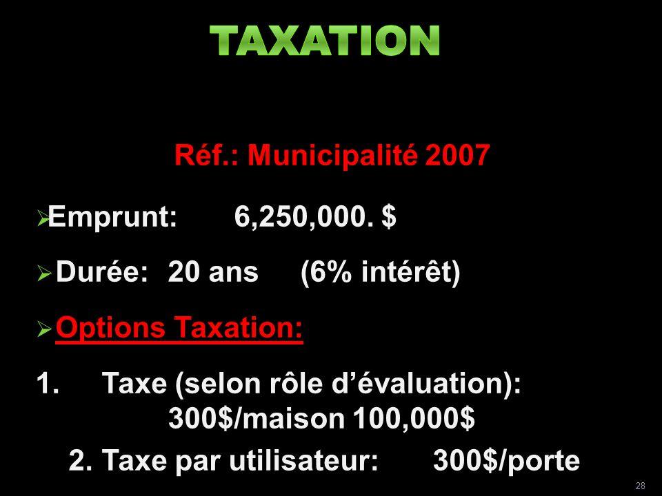 Réf.: Municipalité 2007 Emprunt:6,250,000. $ Durée:20 ans(6% intérêt) Options Taxation: 1.
