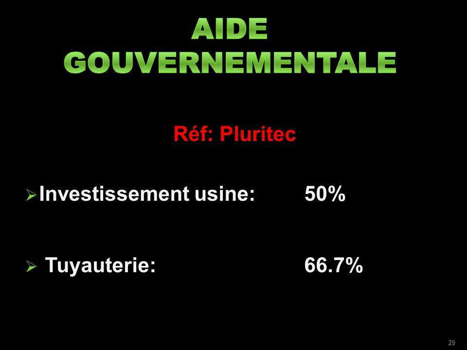 Réf: Pluritec Investissement usine:50% Tuyauterie:66.7% 29